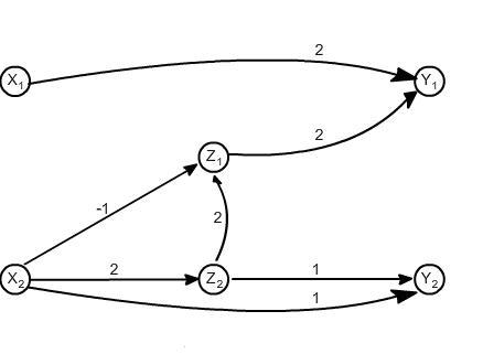 Rede Neural Quente-Frio